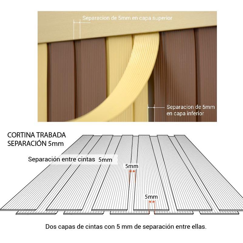 Esquema formato cortina cintas doble trabada